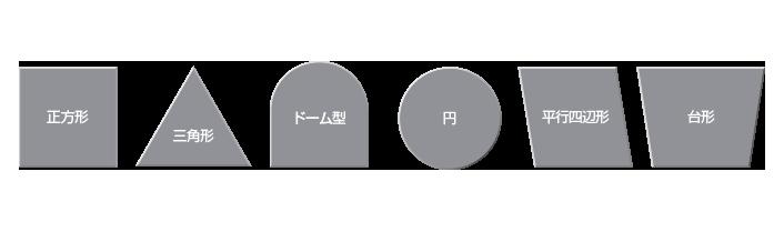 形状・正方形・三角形・ドーム型・円・平行四角形・台形